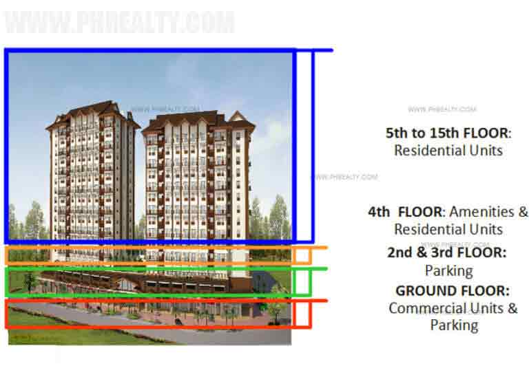 Breakdown of Building A